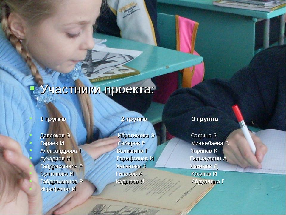 Участники проекта: 1 группа 2 группа 3 группа Давлеков Э Ибрагимова Э Сафина...