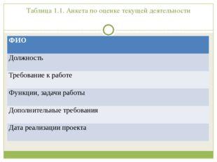 Таблица 1.1. Анкета по оценке текущей деятельности ФИО Должность Требование к