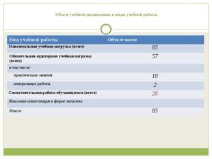 Объем учебной дисциплины и виды учебной работы Вид учебной работы Объем час