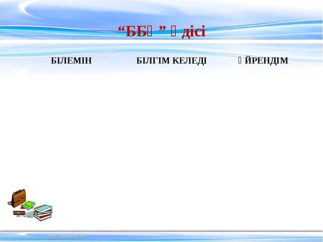 """""""ББҮ"""" әдісі БІЛЕМІН БІЛГІМ КЕЛЕДІҮЙРЕНДІМ"""