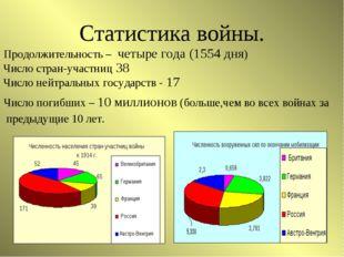 Статистика войны. Продолжительность – четыре года (1554 дня) Число стран-учас
