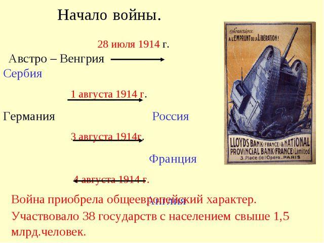 Начало войны. 28 июля 1914 г. Австро – Венгрия Сербия 1 августа 1914 г. Герма...