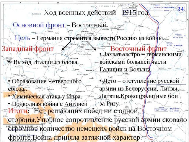 Основной фронт – Восточный. Цель – Германия стремится вывести Россию из войны...