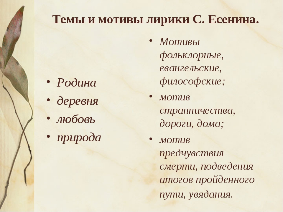 Темы и мотивы лирики С. Есенина. Родина деревня любовь природа Мотивы фол...