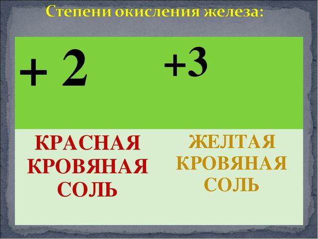 + 2 +3 КРАСНАЯ КРОВЯНАЯ СОЛЬЖЕЛТАЯ КРОВЯНАЯ СОЛЬ