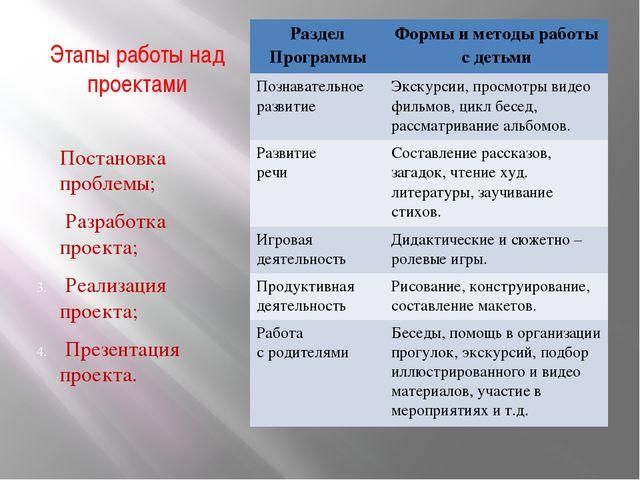 Этапы работы над проектами Постановка проблемы; Разработка проекта; Реализаци...