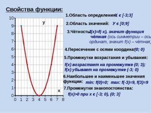 1.Область определения: Х є [-3;3] 2.Область значений: У є [0;9] 3.Чётность: f