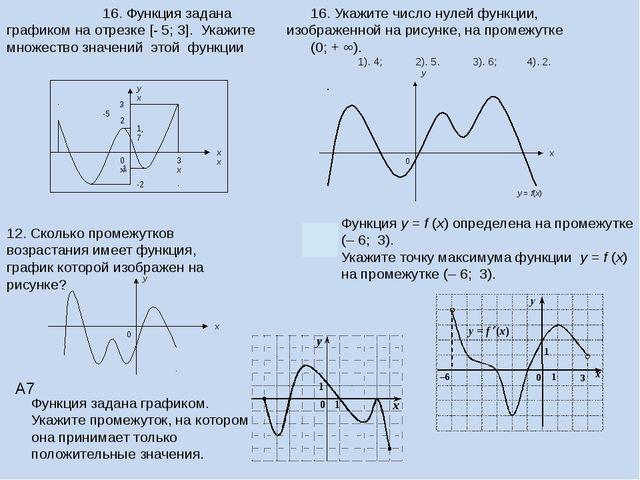 -5 16. Функция задана графиком на отрезке [- 5; 3]. Укажите множество значени...