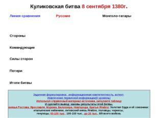 Куликовская битва 8 сентября 1380г. Задачная формулировка: информационная ком