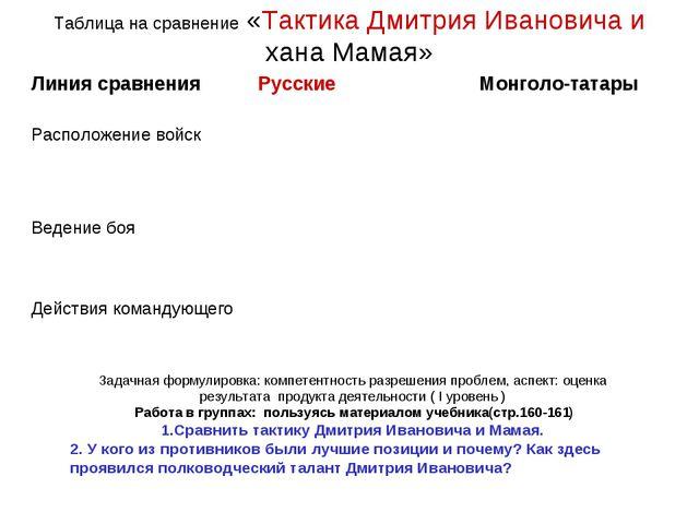Таблица на сравнение «Тактика Дмитрия Ивановича и хана Мамая» Задачная формул...