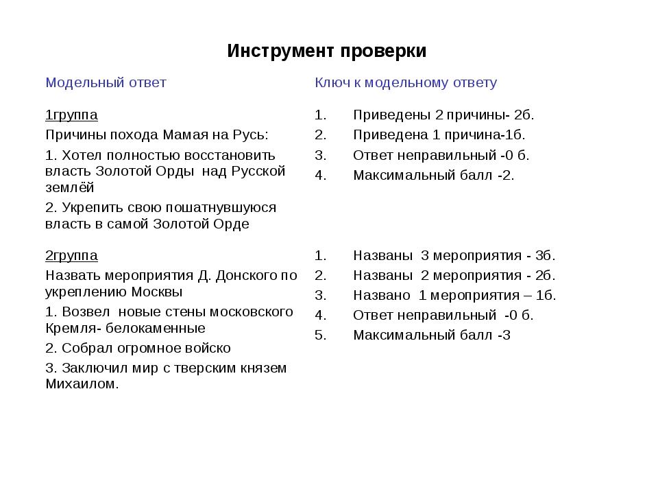 Инструмент проверки Модельный ответ Ключ к модельному ответу 1группа Причины...