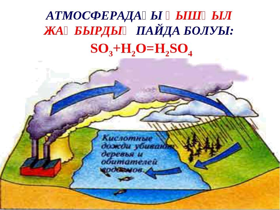 SO3+H2O=H2SO4 АТМОСФЕРАДАҒЫ ҚЫШҚЫЛ ЖАҢБЫРДЫҢ ПАЙДА БОЛУЫ: