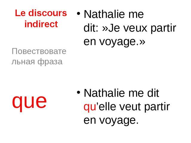 Le discours indirect Nathalie me dit:»Je veux partir en voyage.» Nathalie me...