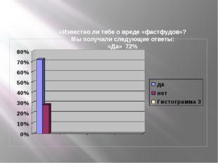 «Известно ли тебе о вреде «фастфудов»? Мы получили следующие ответы: «Да» 72%