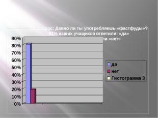 На вопрос: Давно ли ты употребляешь «фастфуды»? 81% наших учащихся ответили: