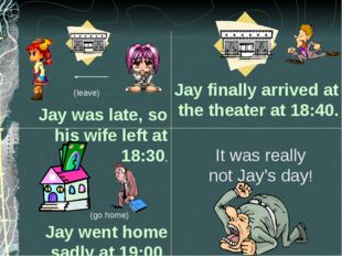 Jay finally arrived at the theater at 18:40. Jay went home sadly at 19:00. It