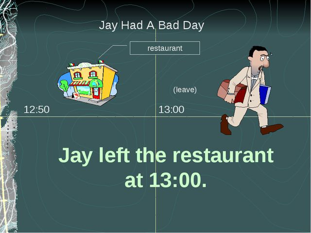 Jay left the restaurant at 13:00. (leave)