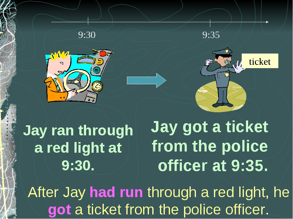 Jay ran through a red light at 9:30. Jay got a ticket from the police officer...