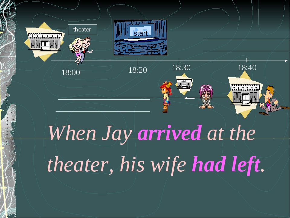 When Jay arrived at the theater, his wife had left.