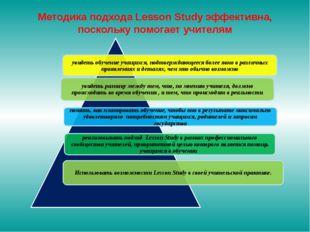 Методика подхода Lesson Study эффективна, поскольку помогает учителям