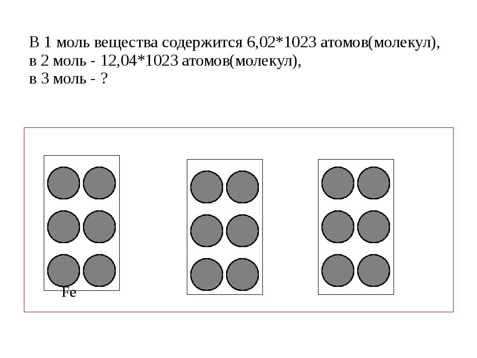 В 1 моль вещества содержится 6,02*1023 атомов(молекул), в 2 моль - 12,04*102...
