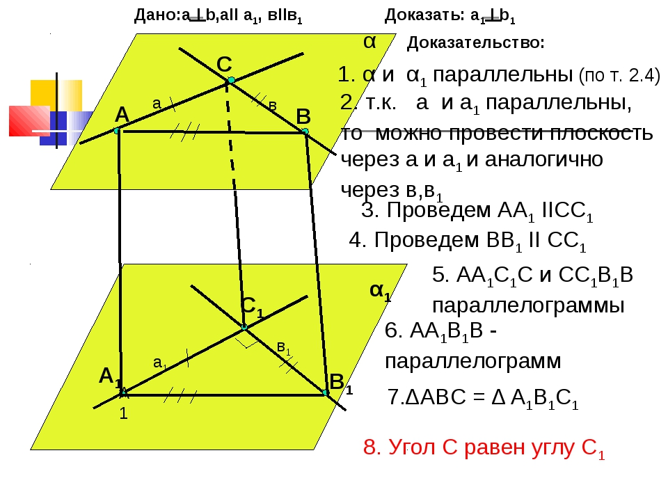 а в а1 в1 А В С А1 А1 С1 В1 α α1 1. α и α1 параллельны (по т. 2.4) 2. т.к. а...