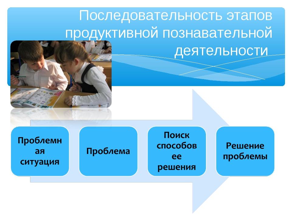 Последовательность этапов продуктивной познавательной деятельности