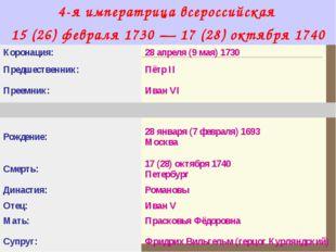 4-я императрица всероссийская  15 (26) февраля 1730—17 (28) октября 1740