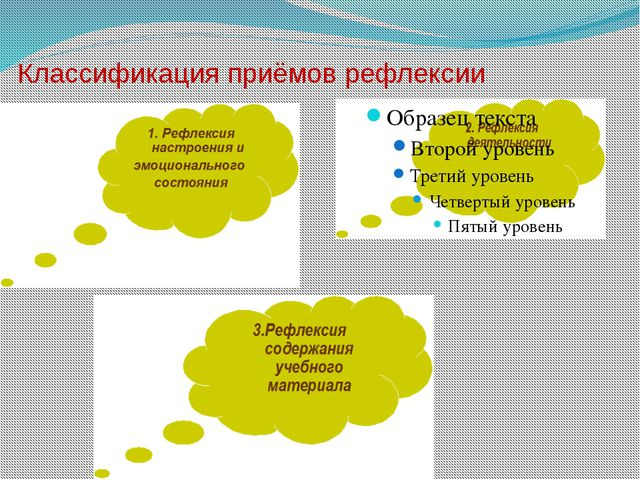 Классификация приёмов рефлексии