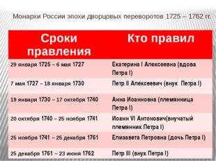 Из Курляндии прибыли: Э. И. Бирон, А. И. Остерман, Б. К. Миних; Сформирован н