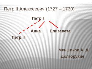 Анна Иоанновна (1730 – 1740) Верховный Тайный Совет !!! Иван Алексеевич Петр