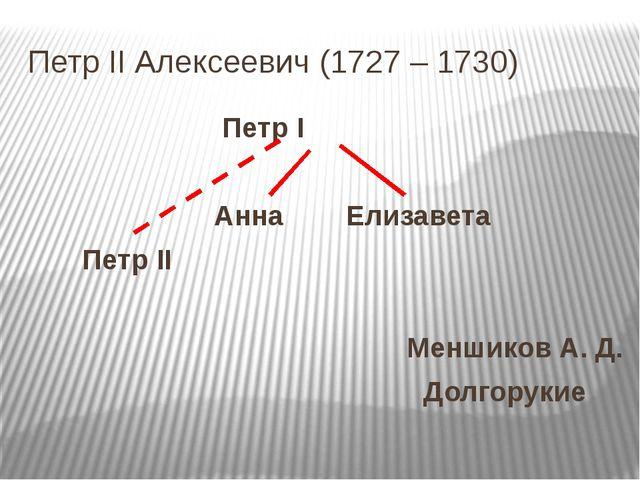 Анна Иоанновна (1730 – 1740) Верховный Тайный Совет !!! Иван Алексеевич Петр...