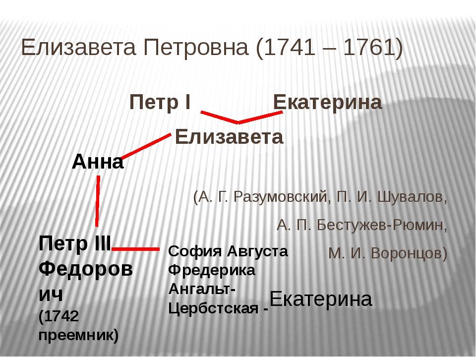 Домашнее задание: § 20 -21. Подготовка к проверочной работе Реферат : Екатери...