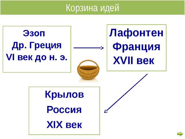 Крылов Россия XIX век