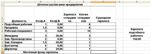 http://festival.1september.ru/articles/521290/img1.gif
