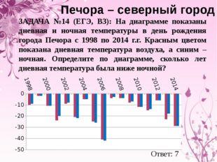 Печора – северный город ЗАДАЧА №14 (ЕГЭ, В3): На диаграмме показаны дневная и
