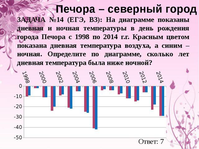 Печора – северный город ЗАДАЧА №14 (ЕГЭ, В3): На диаграмме показаны дневная и...