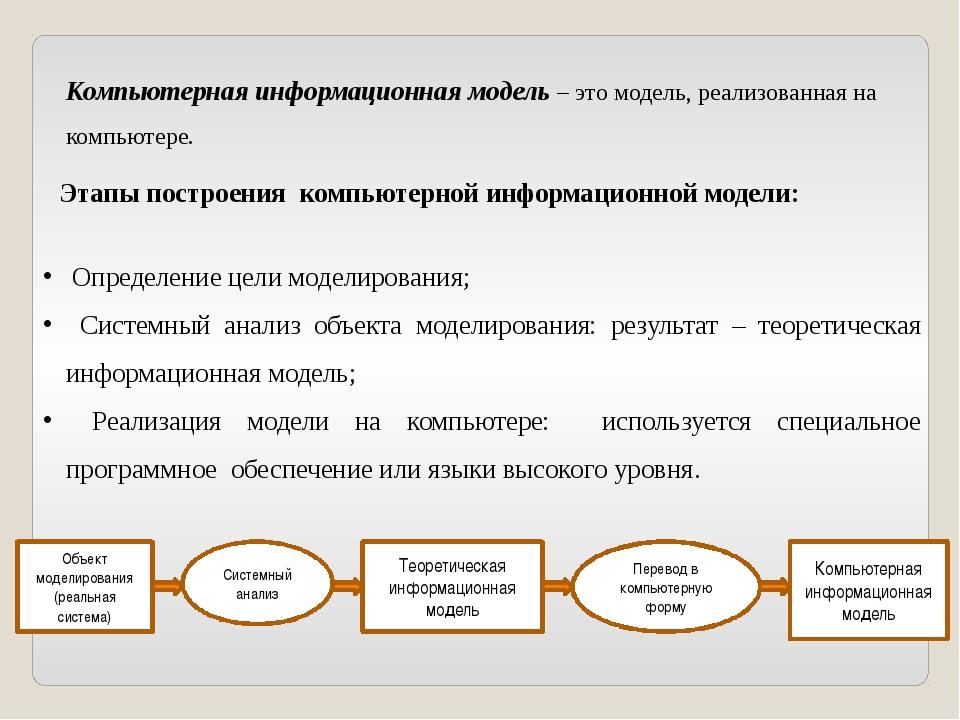 Компьютерная информационная модель – это модель, реализованная на компьютере....