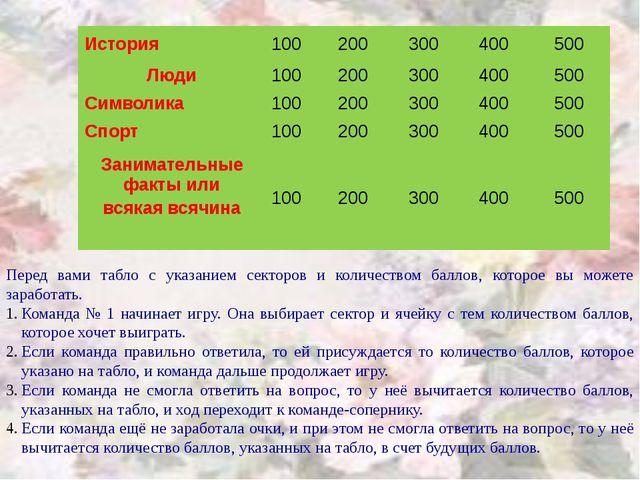 Перед вами табло с указанием секторов и количеством баллов, которое вы можете...