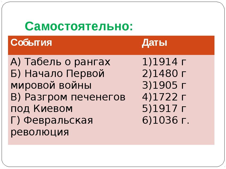 Самостоятельно: События Даты А) Табель о рангах Б) Начало Первой мировой войн...
