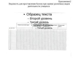Приложение2 Ведомость для проставления баллов при оценке различных видов дея