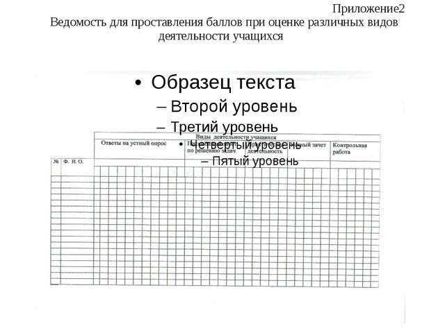 Приложение2 Ведомость для проставления баллов при оценке различных видов дея...