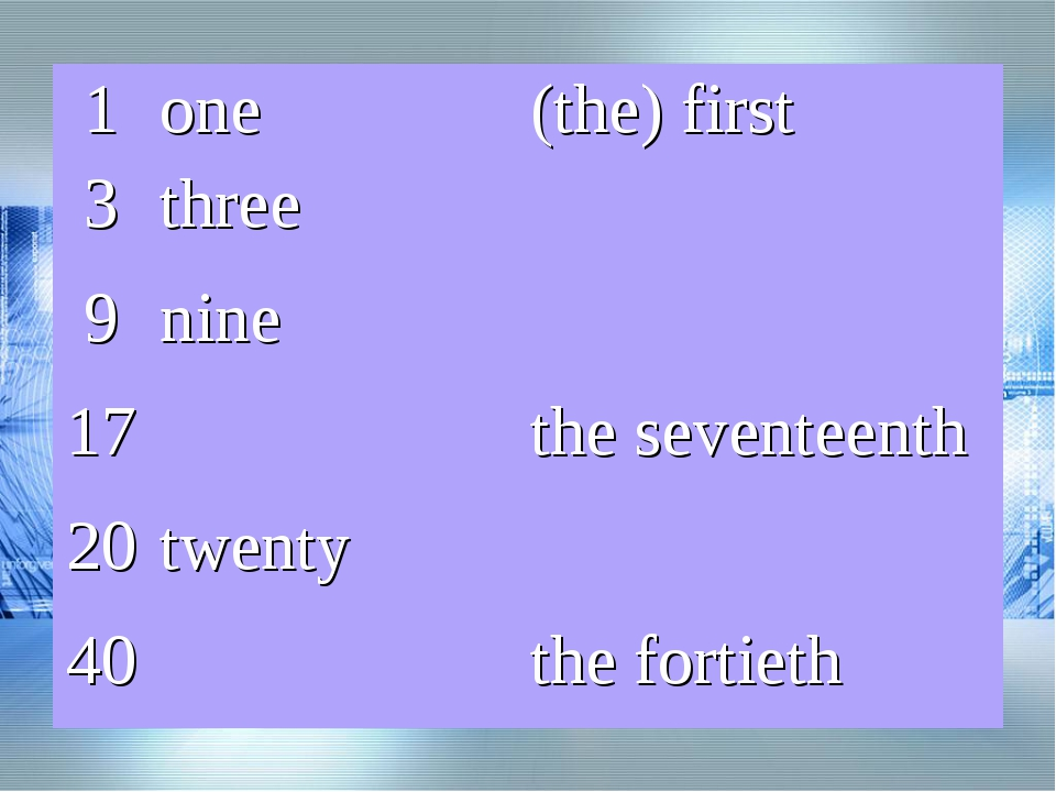 1	one	(the) first 3	three	 9	nine	 17		the seventeenth 20	twenty	 40		the for...