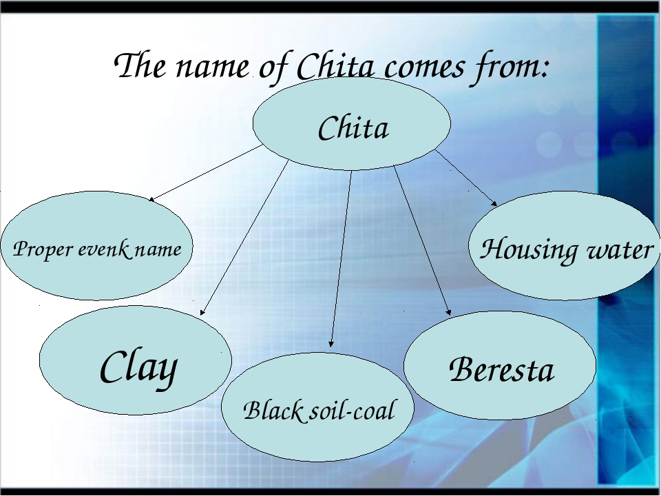 The name of Chita comes from: Chita Clay Proper evenk name Black soil-coal Be...
