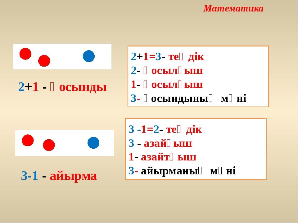 2+1=3- теңдік 2- қосылғыш 1- қосылғыш 3- қосындының мәні 2+1 - қосынды 3 -1=2...