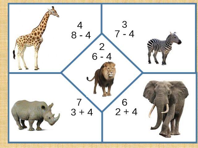 Конспект урока 1кл рисование зоопарк