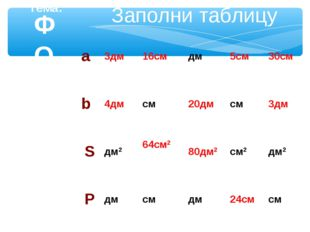 ФОРМУЛЫ Тема: Заполни таблицу а3дм16смдм5см30см b4дмсм20дмсм3дм Sд