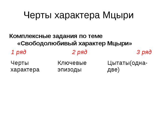 Черты характера Мцыри Комплексные задания по теме «Свободолюбивый характер Мц...