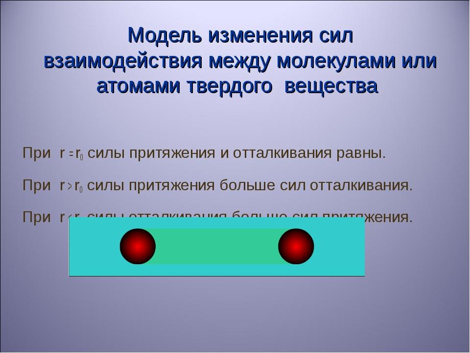 Модель изменения сил взаимодействия между молекулами или атомами твердого ве...