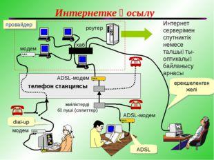 Интернетке қосылу Интернет серверімен спутниктік немесе талшықты-оптикалық ба